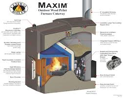 maxim outdoor wood pellet and corn furnace models click here