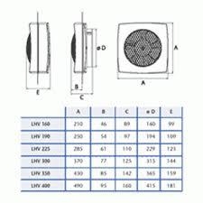bathroom fan sizing. Full Size Of Bathroom Ideas: Sizing Exhaust Fan Ideasize Httponlinecompliance Info Commercial: L