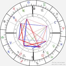 Bill Maher Birth Chart Horoscope Date Of Birth Astro