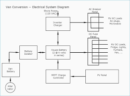rv wiring diagrams awesome gas furnace diagram amazing suburban rv 4 way wiring diagram beautiful wiring diagrams for 4 way switches multiple lights refrence