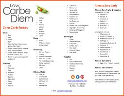Zero Carb Food List Pritable List Of 120 Zero Carb And