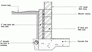 how to build retaining wall with blocks