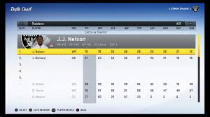 How To Move Up The Depth Chart In Madden 13 Madden 20 Best Auto Sub Sliders And Explanation And Depth