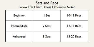 Chest Workout Chart Step By Step Day 30 30 Day Dumbbell Challenge Arms Chest Back