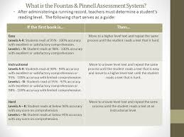 Fountas Pinnell Reading Assessment Rebecca Mccormick Edad