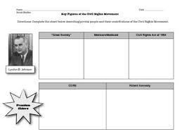 Civil Rights Leaders Chart Civil Rights Leaders Graphic Organizer Changeable