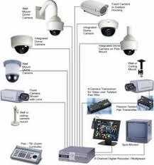 diagram of cctv installations wiring diagram for cctv system survilance cctv camera system buy cctv camera product on alibaba com