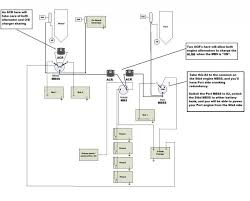 boat wiring diagram dual batteries wirdig boat forum showth php 402627 correct wiring