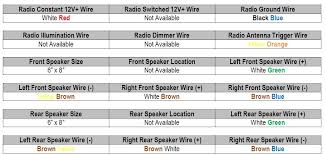 wiring diagram 2003 ford expedition stereo wiring diagram 2004