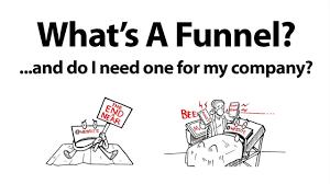 Image result for Funnel Hacking