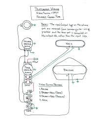 telecaster wiring diagram 4 wiring diagrams best wiring diagram tele 4 way switch dpdt reverse control plate telecaster control plate telecaster wiring diagram 4