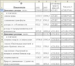 Темы курсовых работ по статистике темой индексы Анализ затрат на производство продукции 3 Курсовая работа