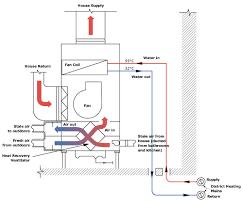 york furnace wiring schematic on york images free download wiring Oil Furnace Wiring Schematic air handler unit gas furnace wiring diagram york gas furnace wiring diagram oil furnace wiring diagram