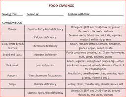 What Do You Food Cravings Say About You Hummmm The Good