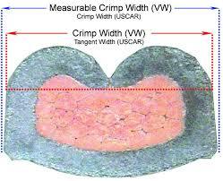 Crimp Quality Standards Comparison And Trends Schleuniger