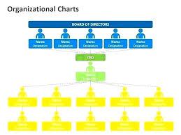 board of directors organizational chart template. Excel Org Chart Blank Organizational Template Word Free saleonline