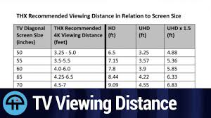 Led Tv Distance Chart Thx Recommended Tv Viewing Distance