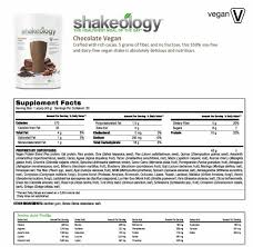 my thoughts of the vega one pared to shakeology