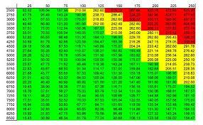 Jwt Ecu Nitrous Vs Stock Ecu Nitrous Page 2 Maxima Forums