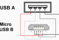 rj45 wall socket wiring diagram wirdig micro usb charger wire diagram