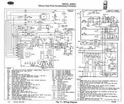 carrier wiring diagram electrical diagram schematics goodman gas furnace wiring diagram at Gas Furnace Wiring Diagram