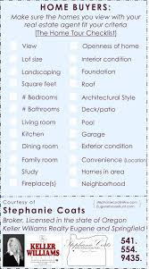 Apartment Walkthrough Checklist Template Best Of Notice Forms In Pdf ...