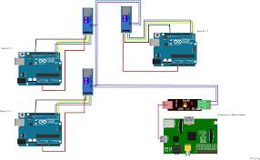link arduino to raspberry pi rs 485 and modbus registers schéma de principe bb png
