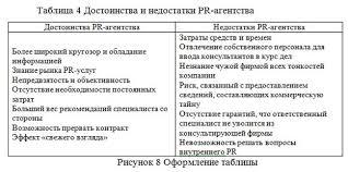 Организация pr отдела на предприятии на примере компании mr doors  Итак из вышерассмотренных таблиц рассматривающих pr отделы и pr агентства можно сделать вывод что достоинства и недостатки присутствуют и в том