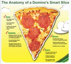 out and domino s after hours so is this a marketing a solution to the unhealthy habits of our country s youth or a ticket to obesity