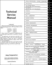 1972 jeep repair shop manual original all models this manual covers all 1972 jeep models including cj 6 cj 5 commando wagoneer custom truck j 10 j 20 this book measures 8 5 x 11 and is 0 94