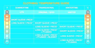 Baby Clothing Temperature Chart Baby Room Temperature Athayaremodel Co