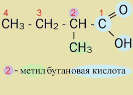 Урок по теме Альдегиды Альдегиды Карбоновые кислоты docx Дать название веществам и составить формулы карбоновых кислот работа в группах