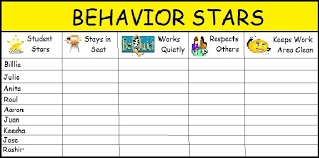 Standard Behavior Chart Standard 3 Artifacts Tiffanie Boggs