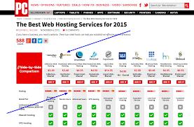 Website Hosting Comparison Chart Web Hosting Comparison Top Web Hosting Companies 2016