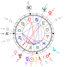 Astrology And Natal Chart Of Cary Grant Born On 1904 01 18