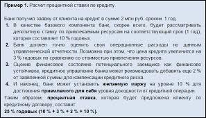 Московский финансово промышленный университет Синергия