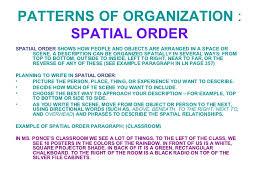 Spatial Organizational Pattern Impressive Patterns Of Organization