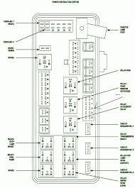 2008 dodge charger wiring diagram dolgular com dodge charger speaker wire colors at 2007 Charger Wiring Diagram