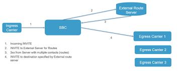 Real Estate License Portability Chart Product Description Guide