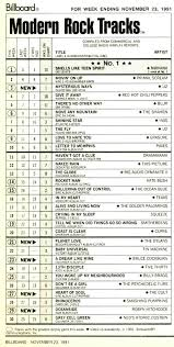 Billboard Modern Rock Chart 30 Years Of Modern Rock Billboard Chart Rewind