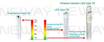 10w t8 led tube light work human infrared pir motion sensor 10w pir sensor led tube t8 600mm energy efficient alternative lighting contrast schematic diagram