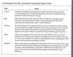 anecdotes example for essays okl mindsprout co anecdotes example for essays