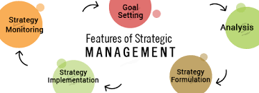 strategy management assignment help uk courseworktutors strategy management assignment help