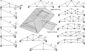 actual roof truss embly and 14 types of trusses prising embly gable end trusses