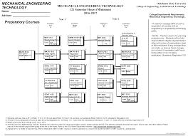 Mechanical Engineering Chart Mechanical Engineering Technology Flowchart 2016 17 Ceat