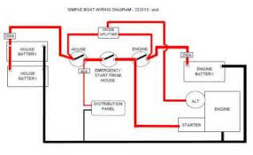 boat wiring harness boat image wiring diagram boat wiring harness diagram boat trailer wiring diagram for auto on boat wiring harness