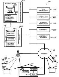 google files patent for home 'security score' system ce pro basic home network diagram at Home Security Network Diagram