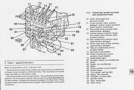 chevy fuse block diagram advance wiring diagram 82 chevy fuse box diagram wiring diagram 1987 chevy truck fuse block diagram 1982 chevy