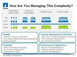 why is netapp talking about infrastructure and operations  the journey from application silos to cloud services includes centralized management standardization consolidation virtualization optimization and