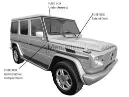 Automotive Fuse Types Chart G Class Wagon Fuse Chart Location Designation W463 Mb Medic